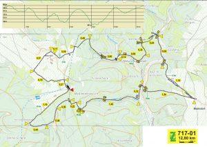 Wanderung von Wereth nach Medendorf